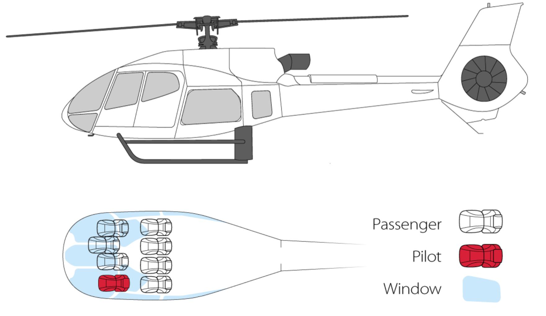EC130 Helipoland
